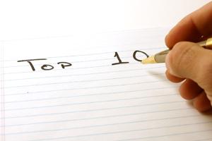 top-10-marketing-blog-posts