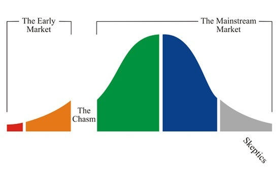 Crossing the Chasm 5.jpg