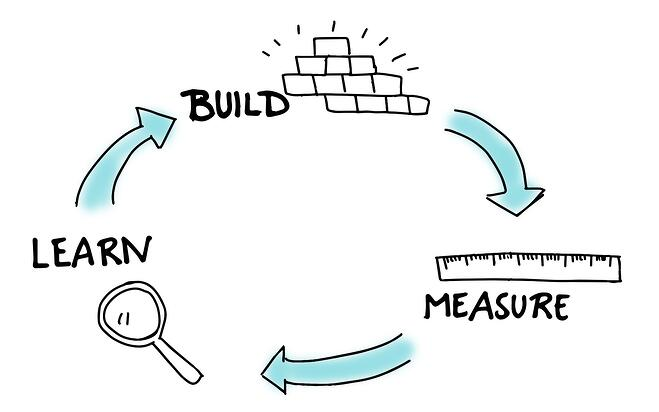 Build-Measure-Learn.jpg