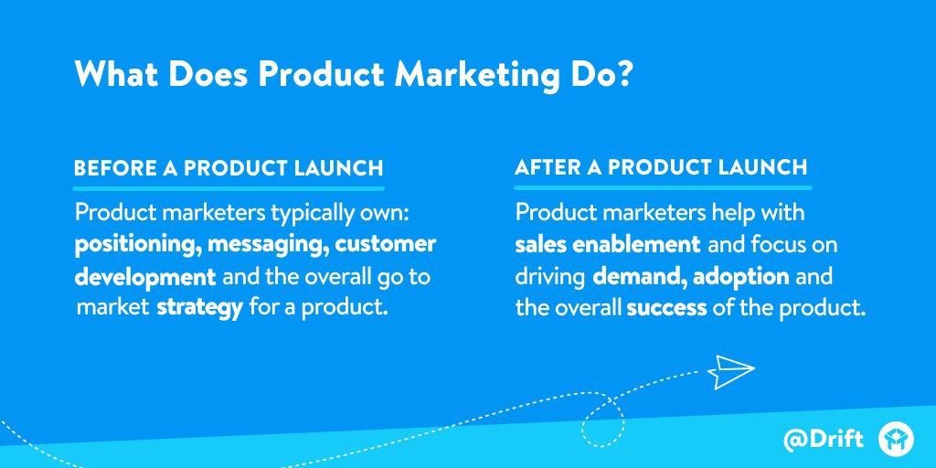 Drift - Product Marketing Image.png