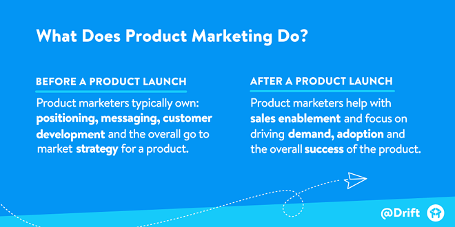 Drift - Product Marketing Image.png