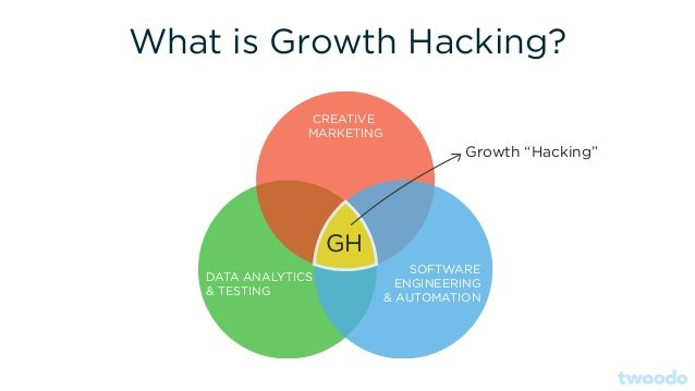 Growth Hacking.jpg