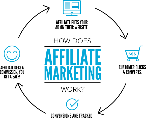 Shopify - Affiliate Marketing.png