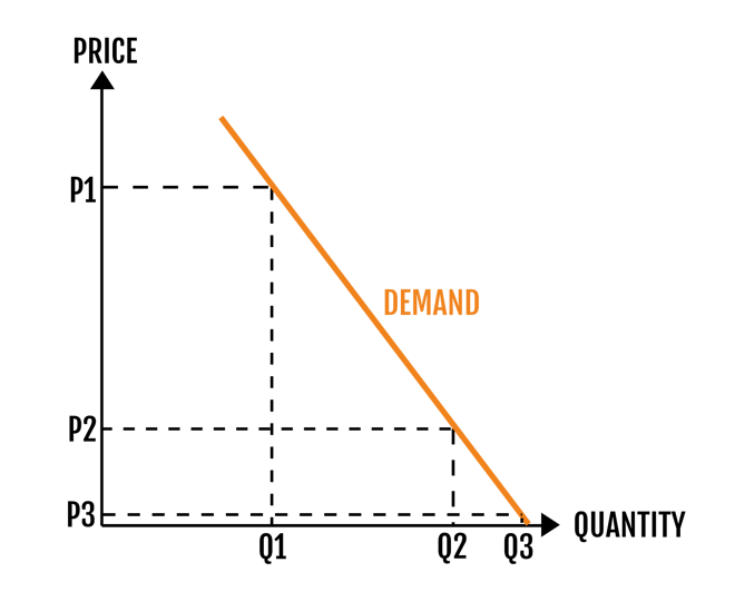 Demand_Diagram.png