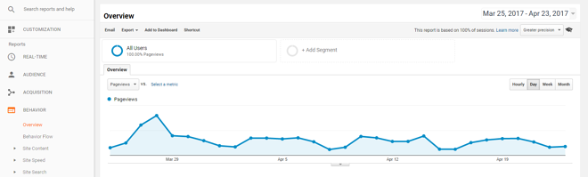 Inbound Marketing Tools - Google Analytics.png
