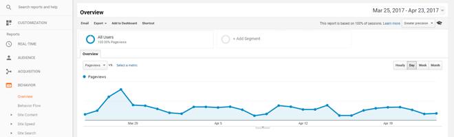 Inbound Marketing Tools - Google Analytics.png