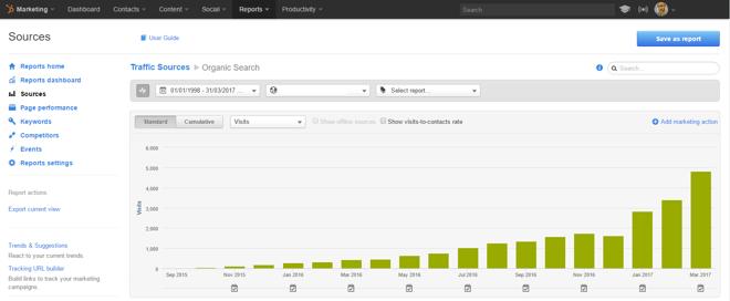 Inbound Marketing Tools - HubSpot.png