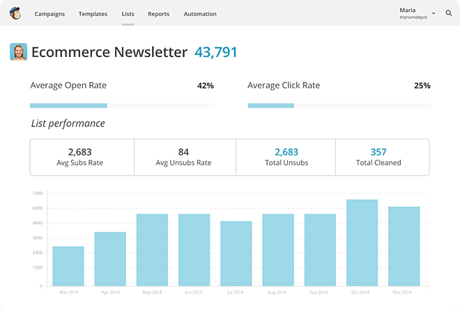 Inbound Marketing Tools - Mailchimp.png