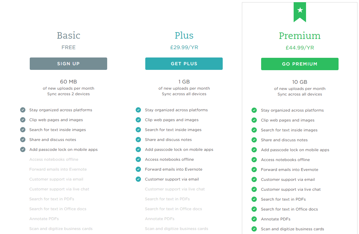 Evernote - Per Feature Pricing Example.png