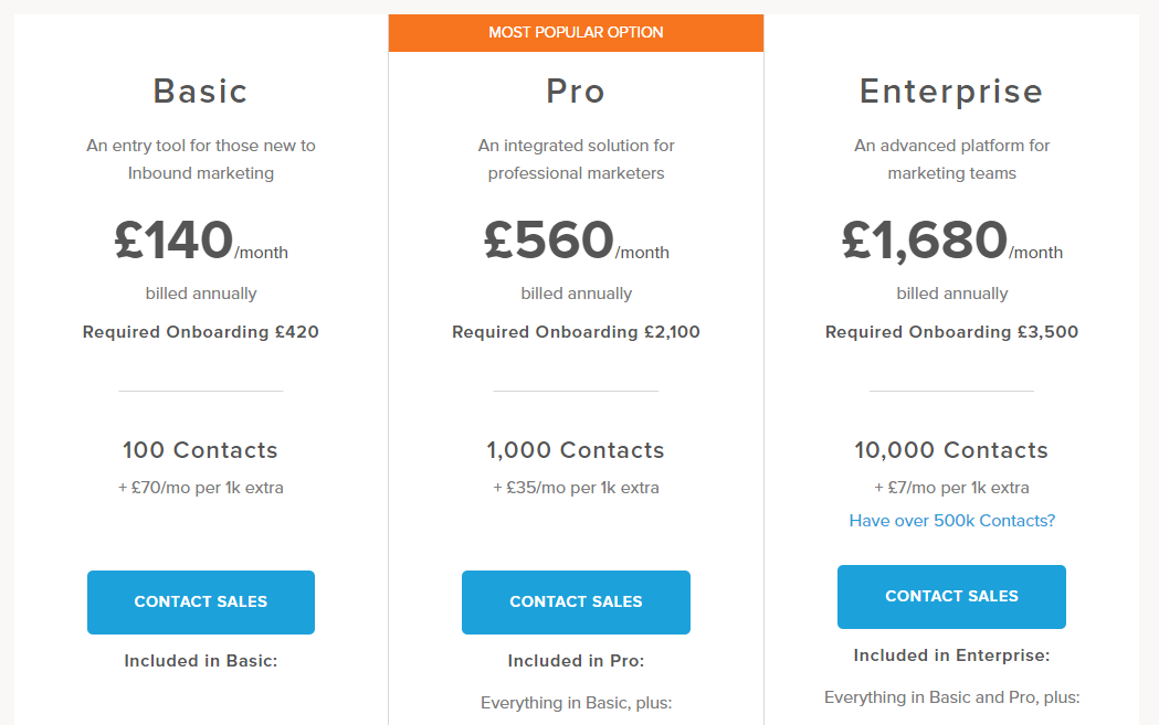 HubSpot - Tiered Pricing Example.png