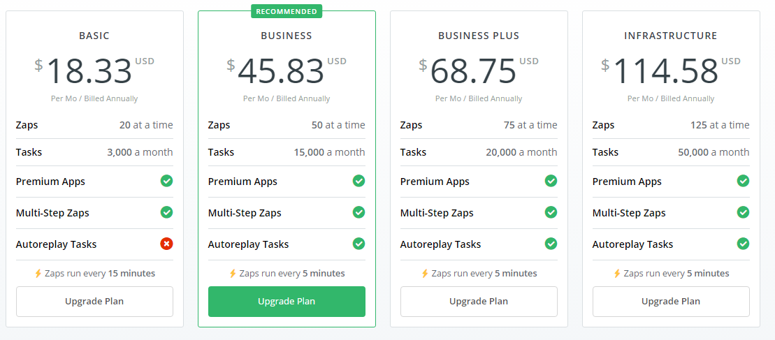 Zapier - Odd-Even Pricing Example.png