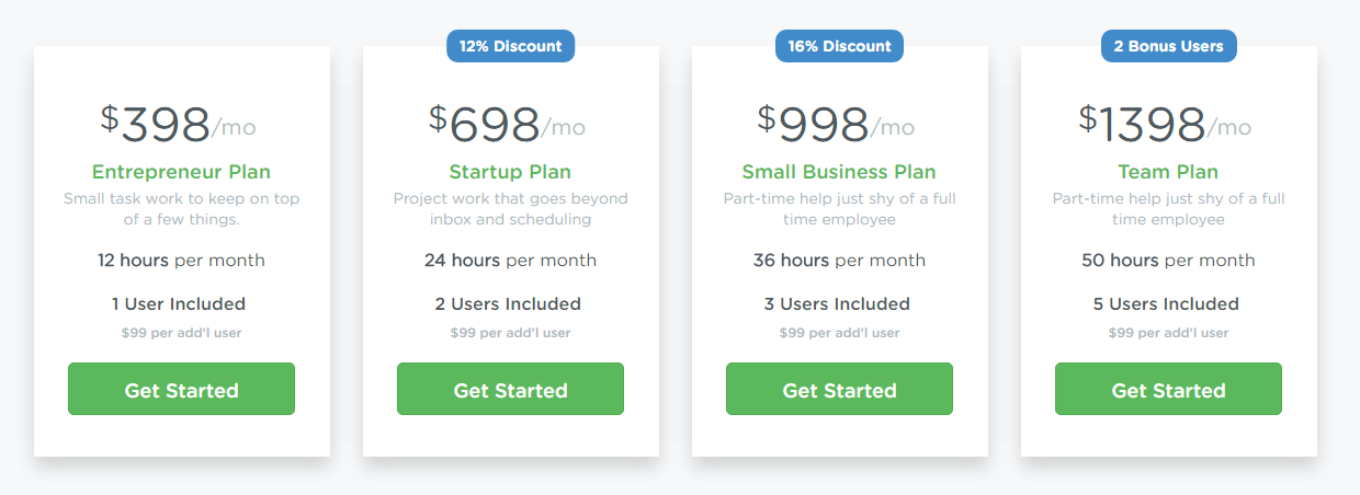 Zirtual - Odd-Even Pricing Example.png