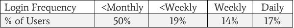 SaaS_Statistics_Table_5.png