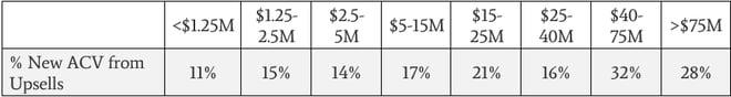 SaaS_Statistics_Table_6.png
