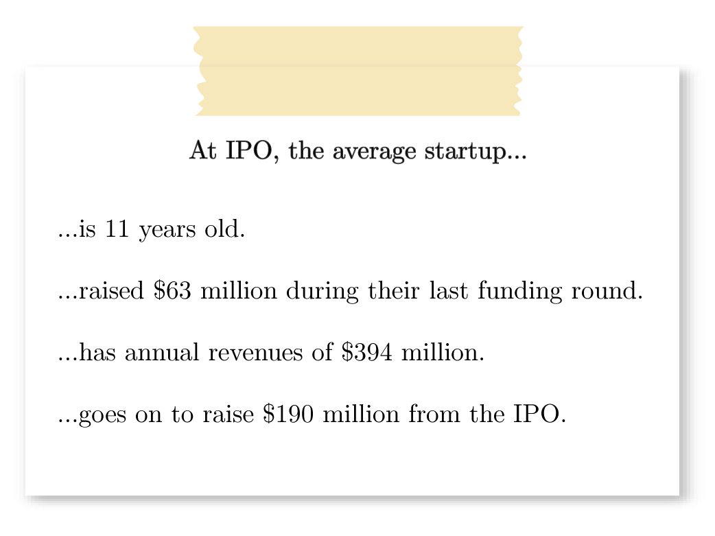 Startup Funding - Startups at IPO.png