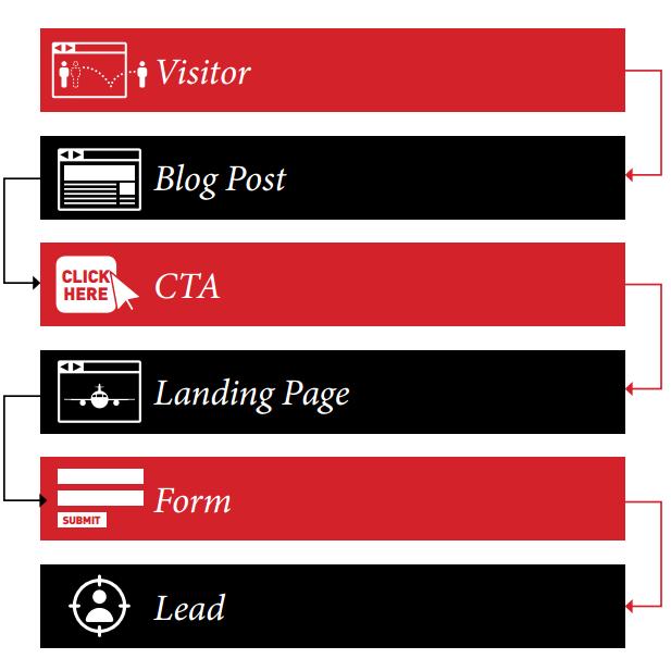 Lead_Generation_Framework.png