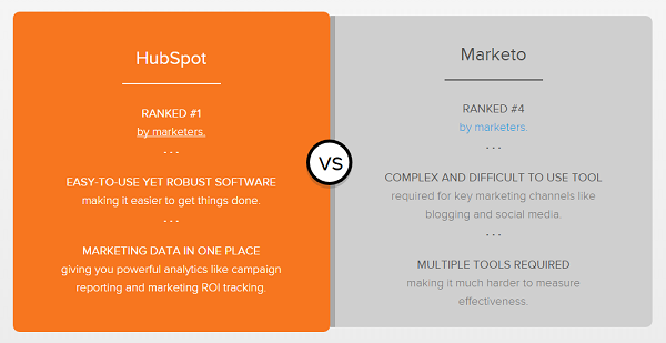 HubSpot_vs_Marketo_SaaS_Comparison