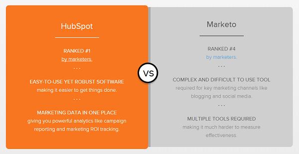 HubSpot_vs_Marketo_SaaS_Comparison