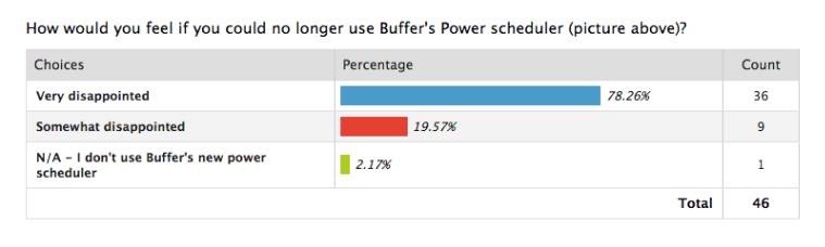 Product_Market_Fit_Survey_-_Buffer.png