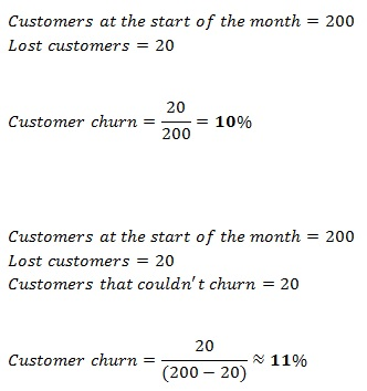 Why_Your_SaaS_Customer_Churn_Metrics_Are_Probably_Wrong
